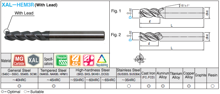 XAL Series Carbide Multi-functional Square End Mill 3-Flute / 45° Torsion / Regular Type: Related Image