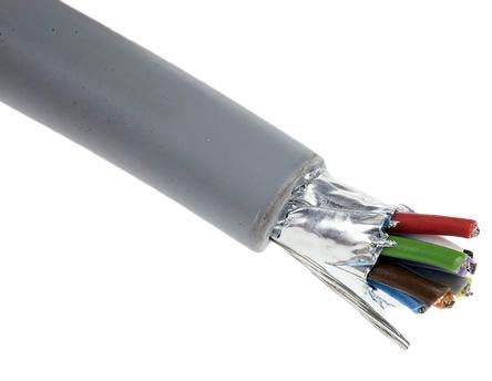 Multicore Cable Foil Screened