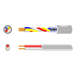 EM-HP Heat Resistant Cable for Fire Services