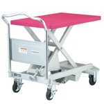 Spring Type Leveler Hand Truck Dandy Leveler (Anti-Back Pain Product)