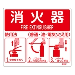 Placards for Fire Extinguishers