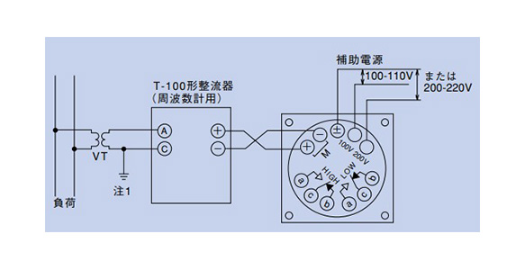 LM-11MRHNF Series Frequency Meter (Meter Relay): related images